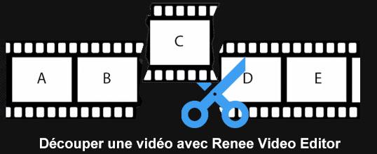 Couper une vidéo avec Renee Video Editor