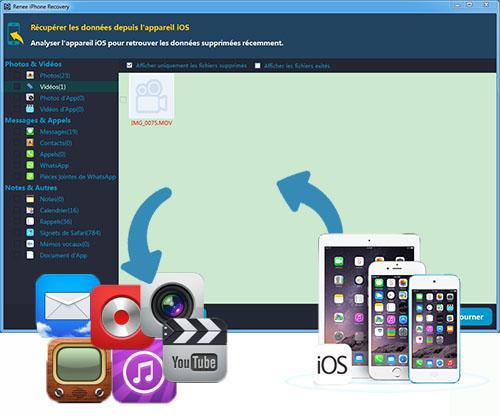 Récupérer les vidéos iPhone avec Renee iPhone Recovery