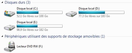 Après la désactivation des ports USB