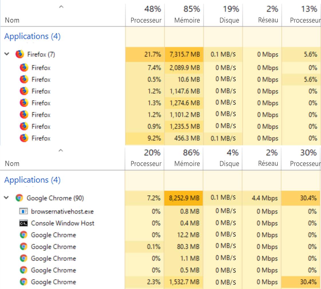 choisir Firefox ou Chrome