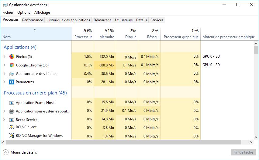 processus Chrome et Firefox dans le Gestionnaire des tâches