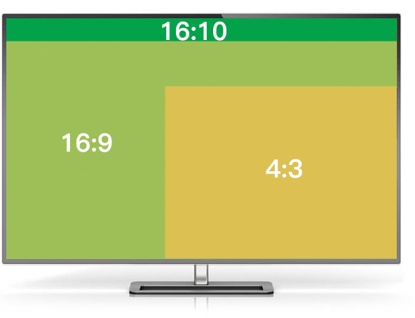 proportion de la vidéo