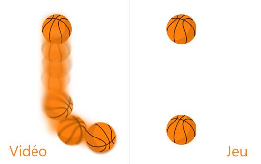 différence entre la vidéo et le jeu